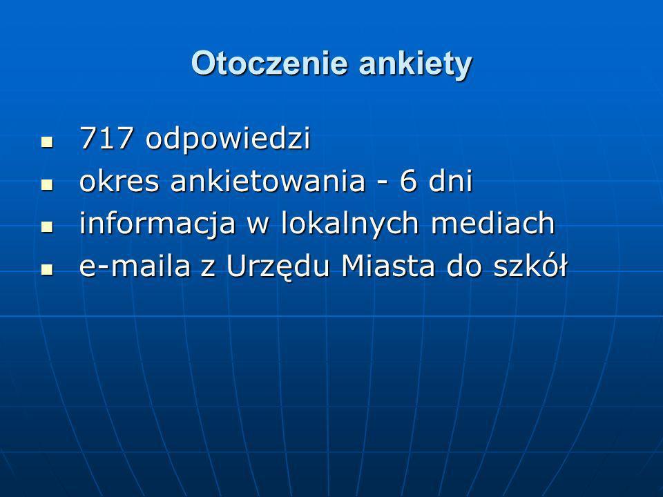 3. Gdzie w Szczecinie chciałbyś korzystać z bezpłatnego bezprzewodowego Internetu