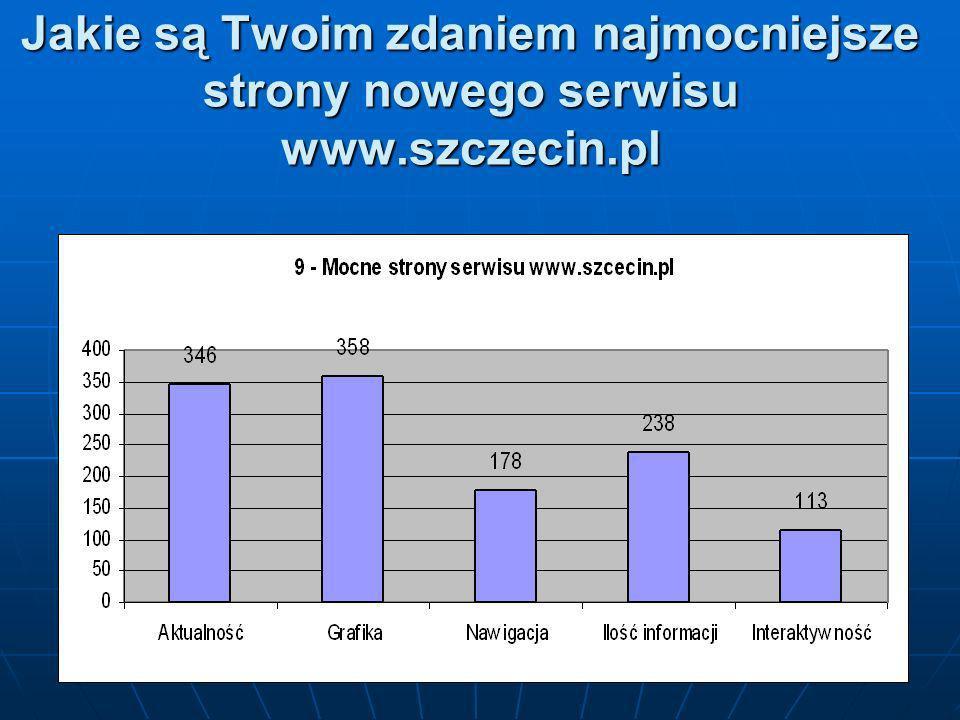 Jakie są Twoim zdaniem najmocniejsze strony nowego serwisu www.szczecin.pl
