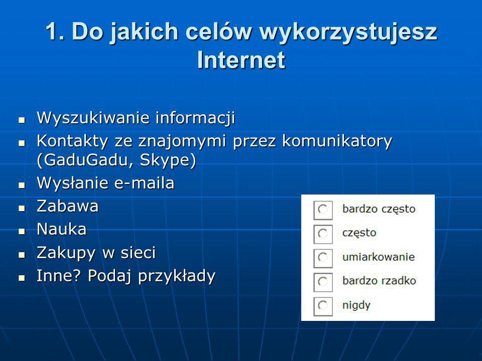 1. Do jakich celów wykorzystujesz Internet Wyszukiwanie informacji Wyszukiwanie informacji Kontakty ze znajomymi przez komunikatory (GaduGadu, Skype)