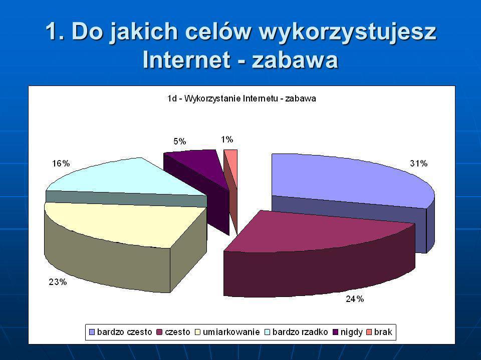 1. Do jakich celów wykorzystujesz Internet - zabawa