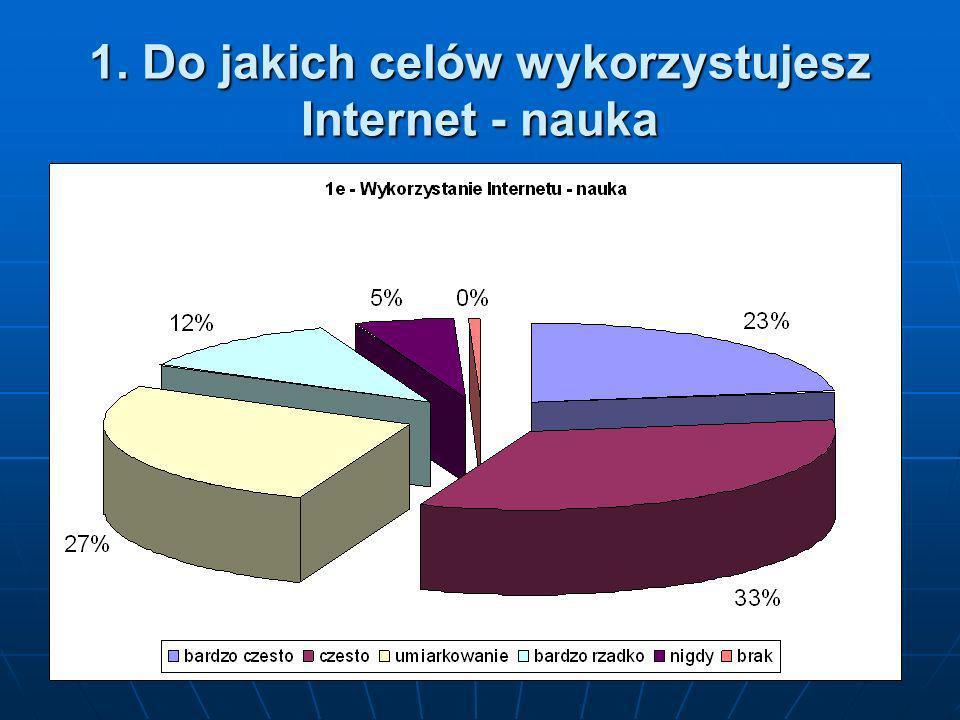 1. Do jakich celów wykorzystujesz Internet - nauka