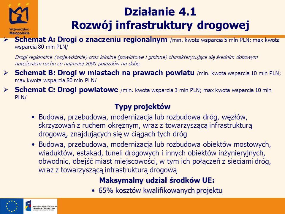 Działanie 4.1 Rozwój infrastruktury drogowej Schemat A: Drogi o znaczeniu regionalnym /min. kwota wsparcia 5 mln PLN; max kwota wsparcia 80 mln PLN/ D