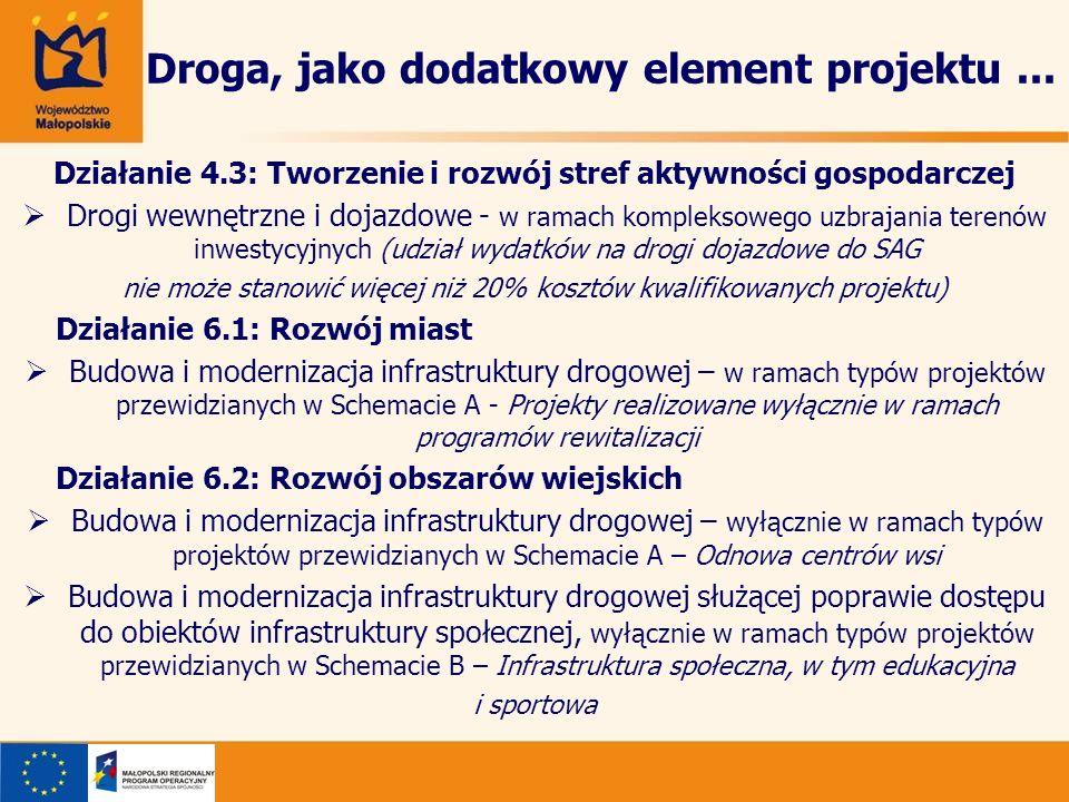 Droga, jako dodatkowy element projektu... Działanie 4.3: Tworzenie i rozwój stref aktywności gospodarczej Drogi wewnętrzne i dojazdowe - w ramach komp