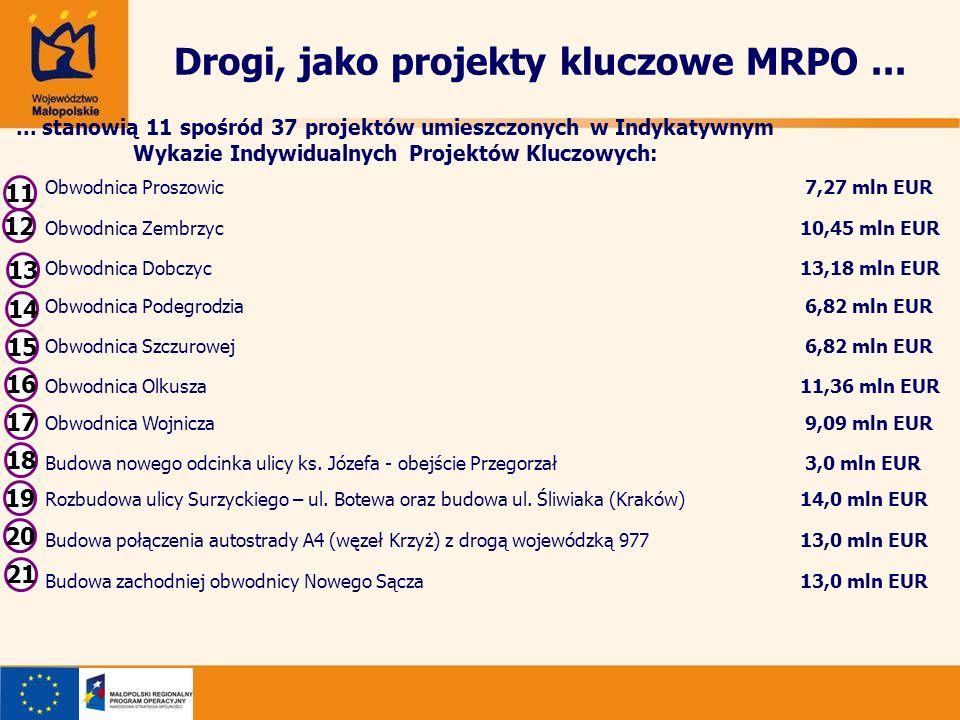 Drogi, jako projekty kluczowe MRPO... 11 12 13 14 15 16 17... stanowią 11 spośród 37 projektów umieszczonych w Indykatywnym Wykazie Indywidualnych Pro