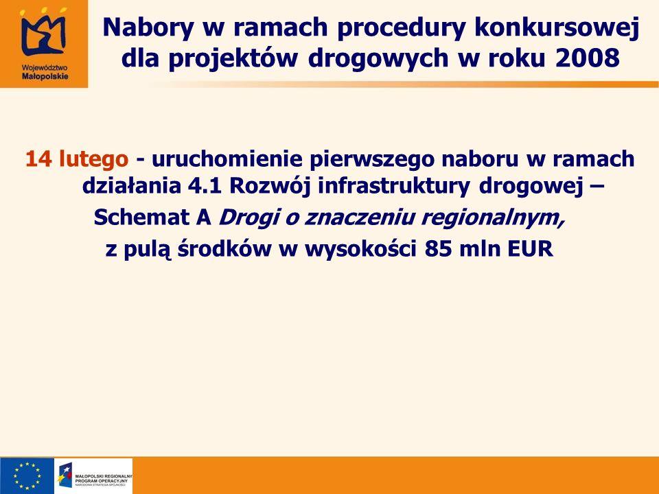 Nabory w ramach procedury konkursowej dla projektów drogowych w roku 2008 14 lutego - uruchomienie pierwszego naboru w ramach działania 4.1 Rozwój infrastruktury drogowej – Schemat A Drogi o znaczeniu regionalnym, z pulą środków w wysokości 85 mln EUR