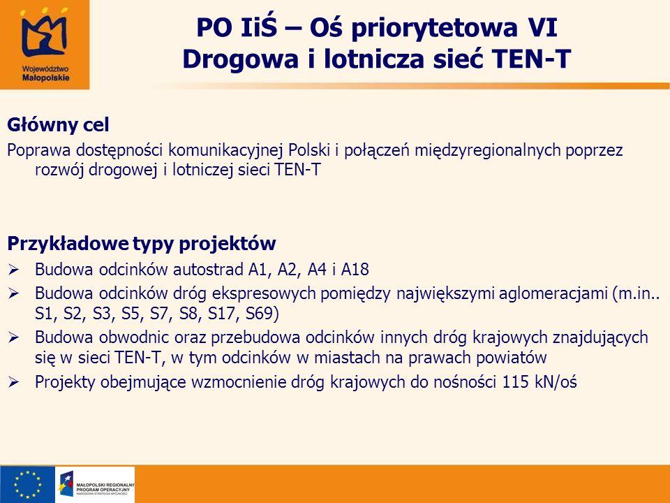 PO IiŚ – Oś priorytetowa VIII Bezpieczeństwo transportu i krajowe sieci transportowe Główny cel Poprawa stanu bezpieczeństwa oraz dostępności komunikacyjnej Polski i krajowych połączeń międzyregionalnych, położonych poza siecią TEN-T, oraz wybranych odcinków dróg objętych tą siecią Przykładowe typy projektów Wsparcie dla projektów dotyczących dróg krajowych poza siecią TEN-T, obejmujących ich przebudowę do parametrów dróg ekspresowych Budowa obwodnic oraz przebudowa odcinków innych dróg krajowych znajdujących się poza siecią TEN-T, w tym odcinków w miastach na prawach powiatów Projekty obejmujące wzmocnienie dróg krajowych do nośności 115 kN/oś