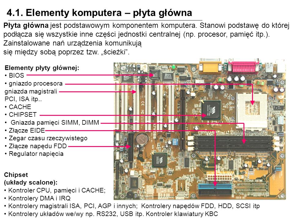 4.1. Elementy komputera – płyta główna Płyta główna jest podstawowym komponentem komputera. Stanowi podstawę do której podłącza się wszystkie inne czę