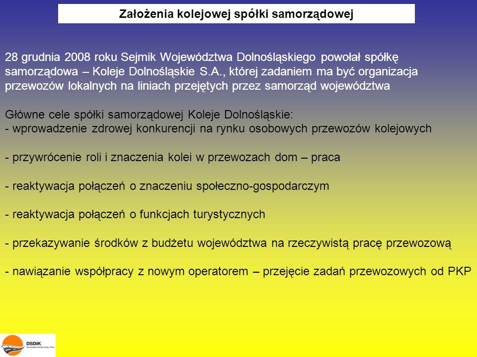 Założenia kolejowej spółki samorządowej 28 grudnia 2008 roku Sejmik Województwa Dolnośląskiego powołał spółkę samorządowa – Koleje Dolnośląskie S.A.,