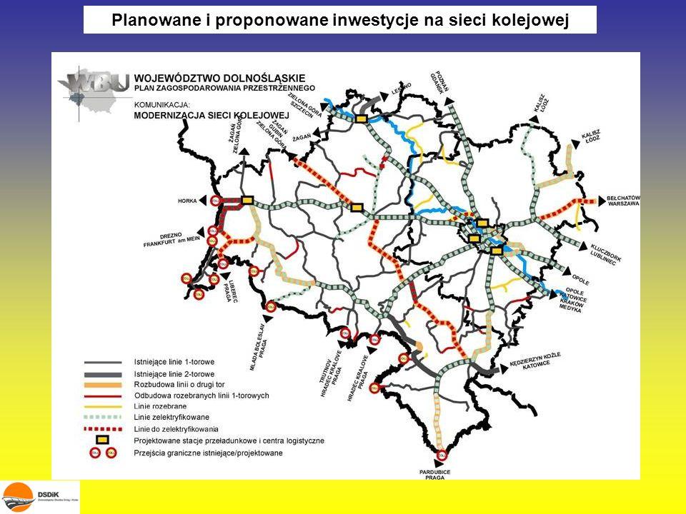 Planowane i proponowane inwestycje na sieci kolejowej