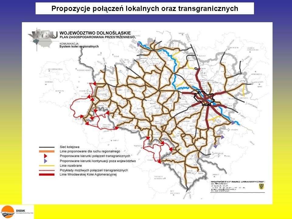 Propozycje połączeń lokalnych oraz transgranicznych