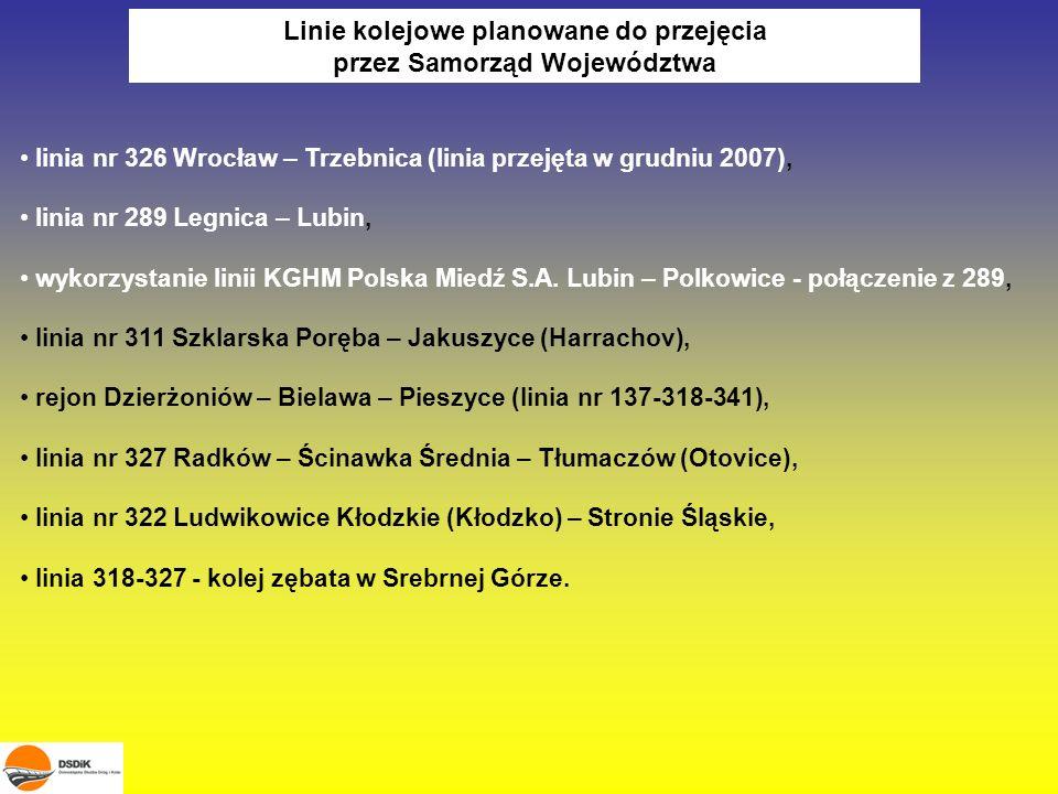 linia nr 326 Wrocław – Trzebnica (linia przejęta w grudniu 2007), linia nr 289 Legnica – Lubin, wykorzystanie linii KGHM Polska Miedź S.A. Lubin – Pol