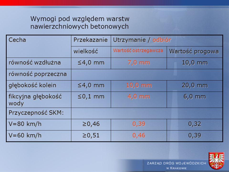 Wymogi pod względem warstw nawierzchniowych betonowych CechaPrzekazanie Utrzymanie / odbiór wielkość Wartość ostrzegawcza Wartość progowa równość wzdł