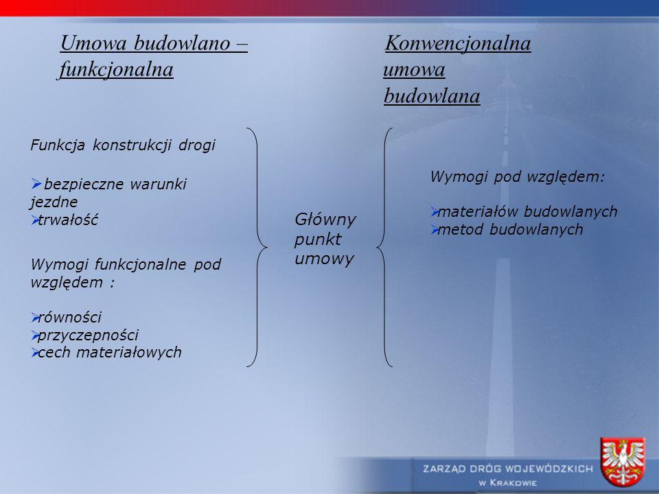 Cel: Podwyższenie jakości poprzez przejęcie zwiększonej odpowiedzialności przez zleceniobiorcę.