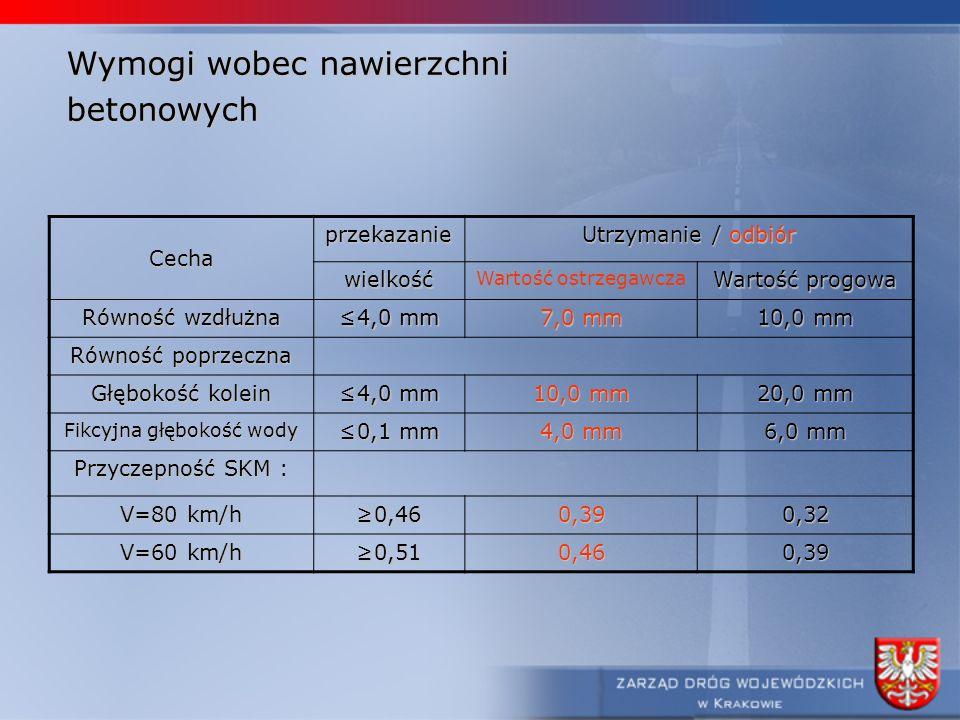 Wymogi wobec nawierzchni betonowych Cecha przekazanie Utrzymanie / odbiór wielkość Wartość ostrzegawcza Wartość progowa Równość wzdłużna 4,0 mm4,0 mm