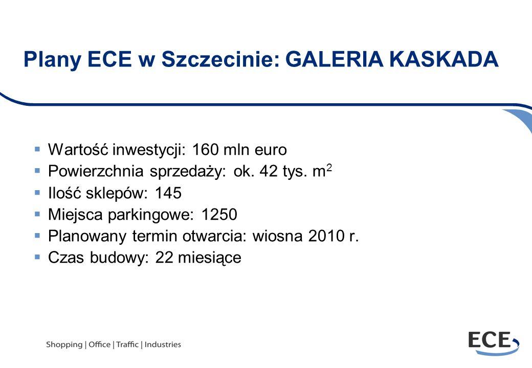 Plany ECE w Szczecinie: GALERIA KASKADA Wartość inwestycji: 160 mln euro Powierzchnia sprzedaży: ok. 42 tys. m 2 Ilość sklepów: 145 Miejsca parkingowe