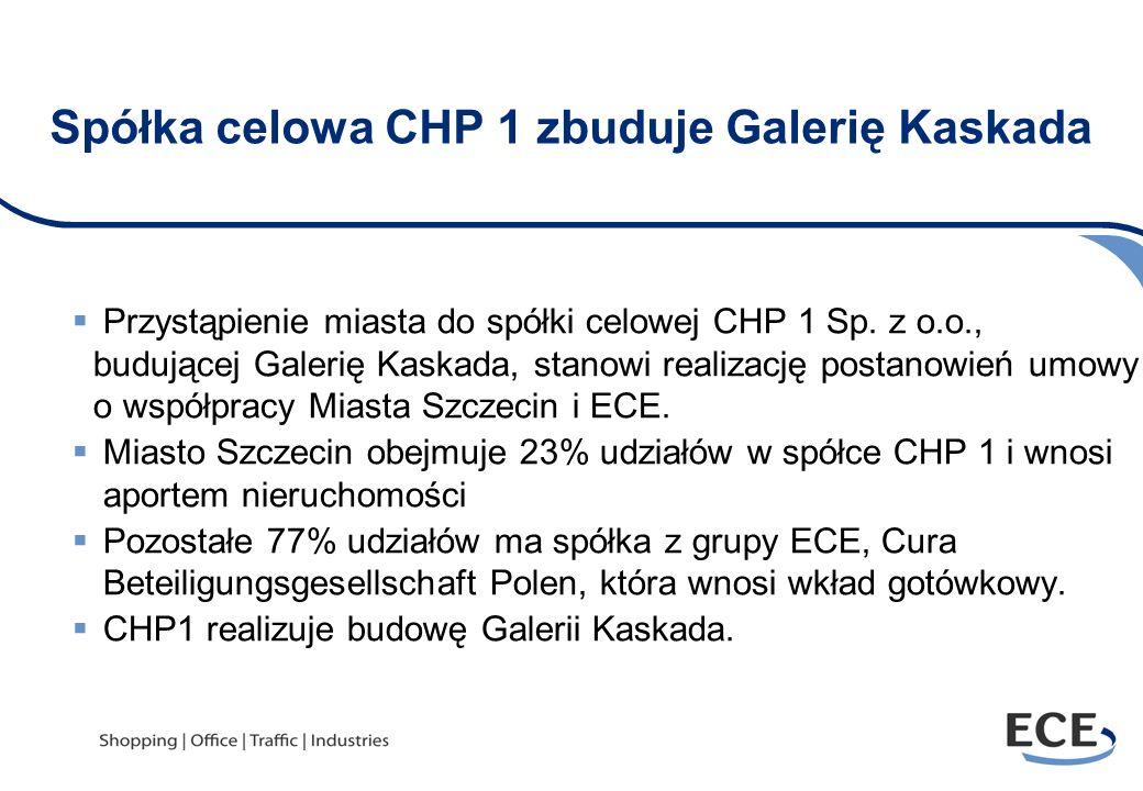 Spółka celowa CHP 1 zbuduje Galerię Kaskada Przystąpienie miasta do spółki celowej CHP 1 Sp. z o.o., budującej Galerię Kaskada, stanowi realizację pos