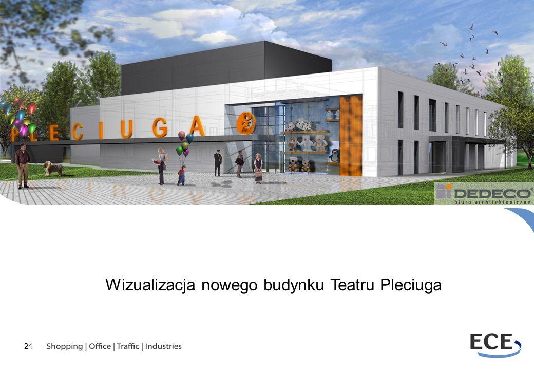 24 Wizualizacja nowego budynku Teatru Pleciuga