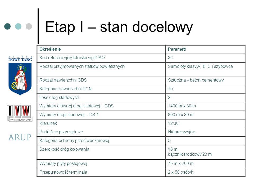 Etap I – stan docelowy OkreślenieParametr Kod referencyjny lotniska wg ICAO3C Rodzaj przyjmowanych statków powietrznychSamoloty klasy A, B, C i szybow