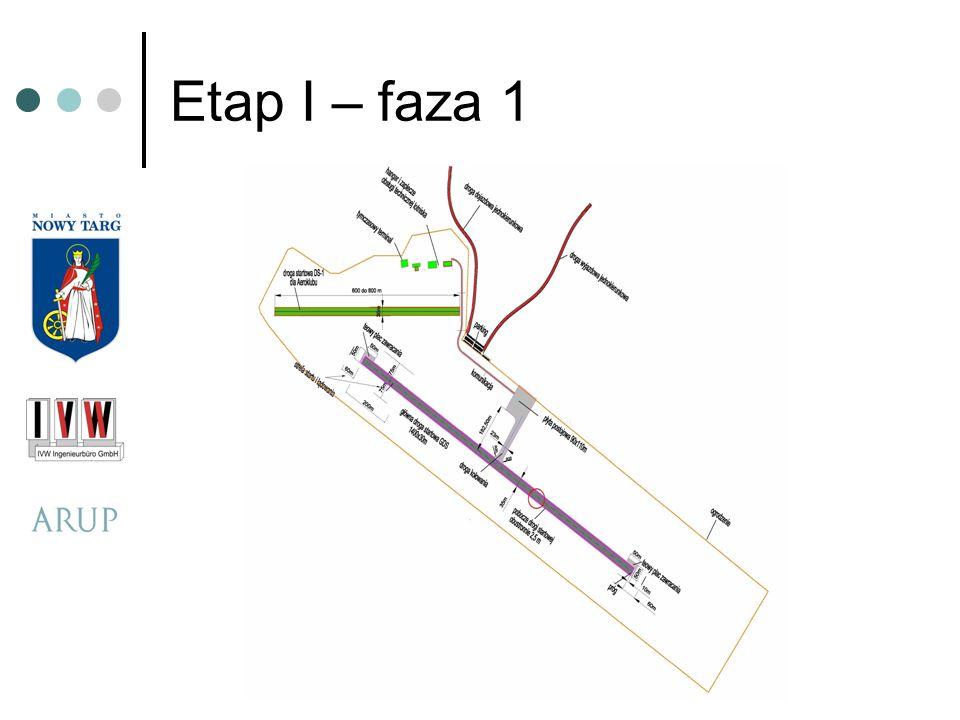 Etap I – faza 1