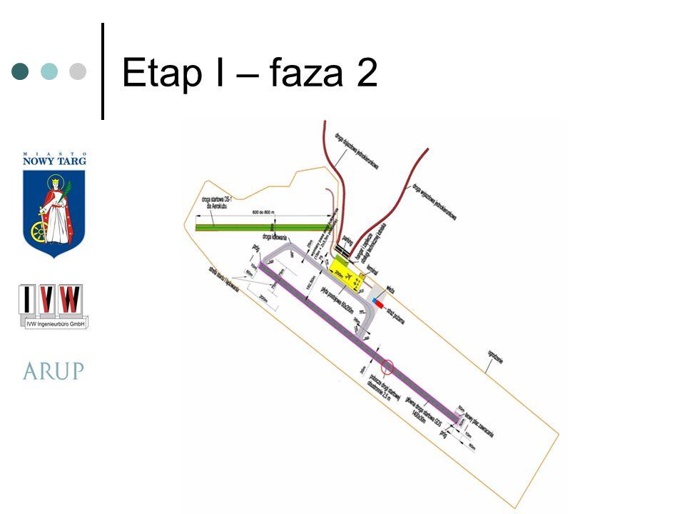 Etap I – faza 2