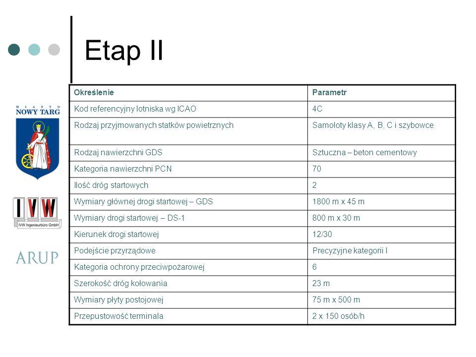 Etap II OkreślenieParametr Kod referencyjny lotniska wg ICAO4C Rodzaj przyjmowanych statków powietrznychSamoloty klasy A, B, C i szybowce Rodzaj nawie
