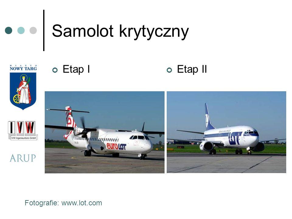 Samolot krytyczny Etap I Etap II Fotografie: www.lot.com