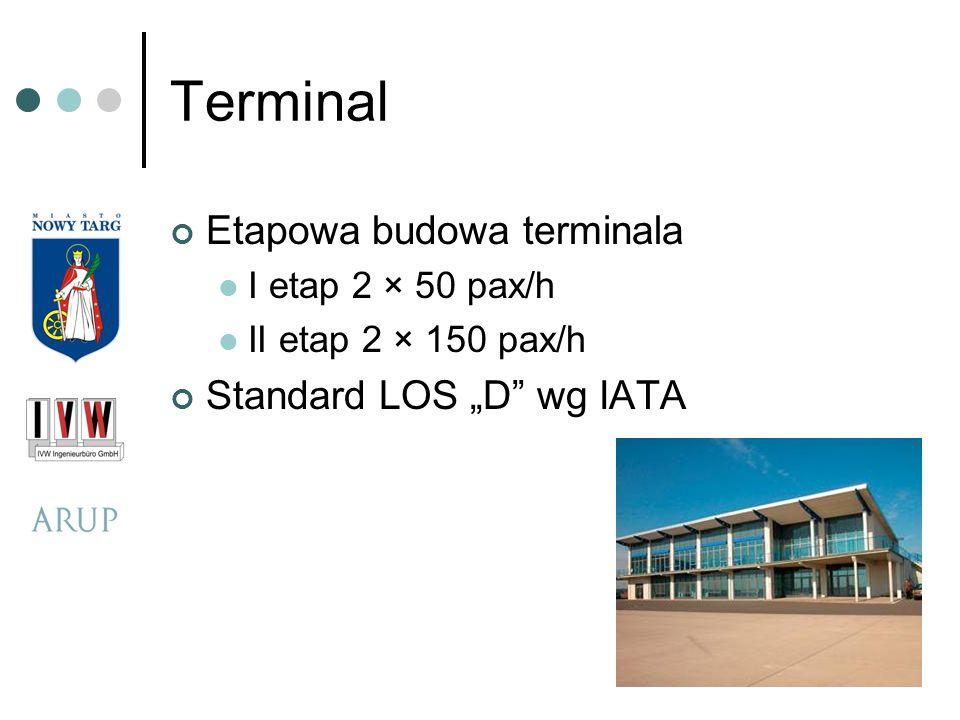 Terminal Etapowa budowa terminala I etap 2 × 50 pax/h II etap 2 × 150 pax/h Standard LOS D wg IATA