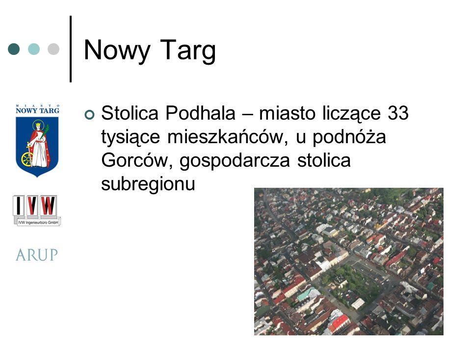 Nowy Targ Stolica Podhala – miasto liczące 33 tysiące mieszkańców, u podnóża Gorców, gospodarcza stolica subregionu