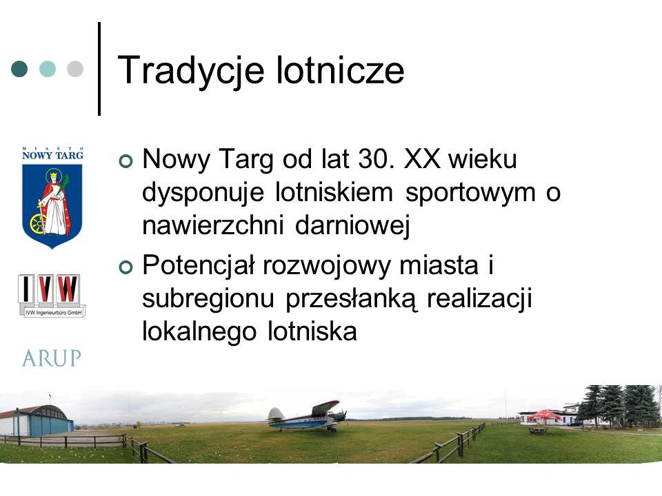 Tradycje lotnicze Nowy Targ od lat 30. XX wieku dysponuje lotniskiem sportowym o nawierzchni darniowej Potencjał rozwojowy miasta i subregionu przesła
