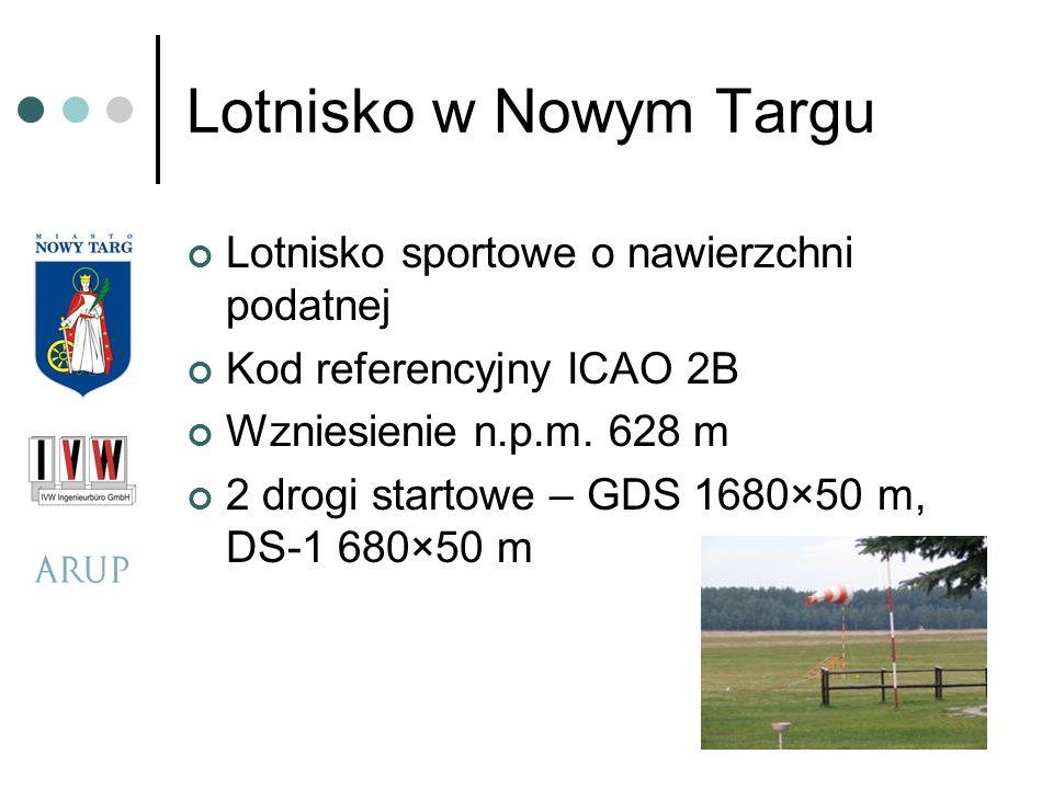 Lotnisko w Nowym Targu Lotnisko sportowe o nawierzchni podatnej Kod referencyjny ICAO 2B Wzniesienie n.p.m. 628 m 2 drogi startowe – GDS 1680×50 m, DS