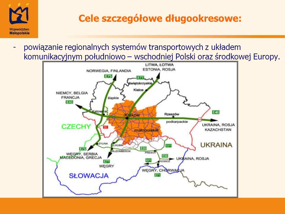 Cele szczegółowe długookresowe: -powiązanie regionalnych systemów transportowych z układem komunikacyjnym południowo – wschodniej Polski oraz środkowe