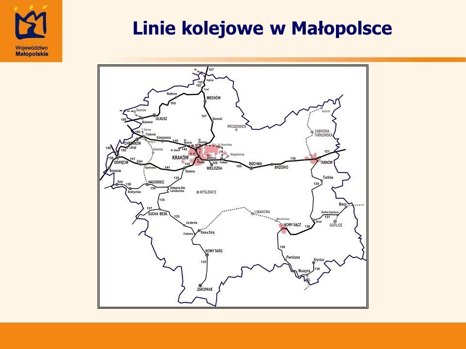 Linie kolejowe w Małopolsce