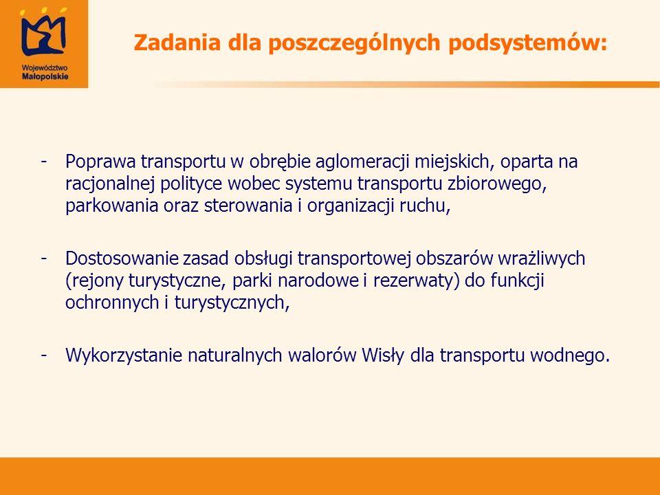 Zadania dla poszczególnych podsystemów: -Poprawa transportu w obrębie aglomeracji miejskich, oparta na racjonalnej polityce wobec systemu transportu z