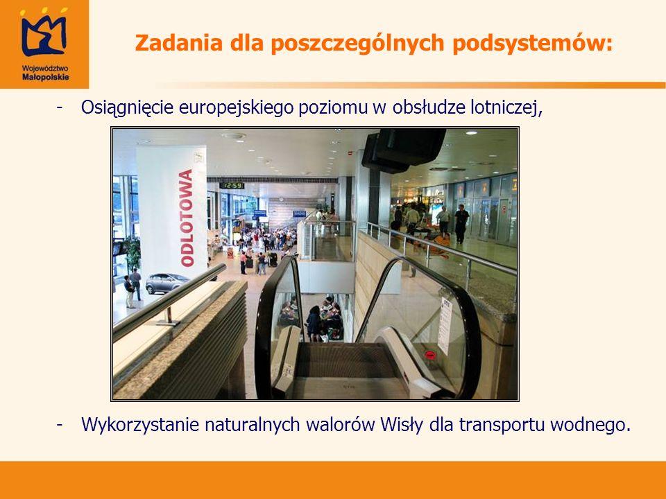 Zadania dla poszczególnych podsystemów: -Osiągnięcie europejskiego poziomu w obsłudze lotniczej, -Wykorzystanie naturalnych walorów Wisły dla transpor