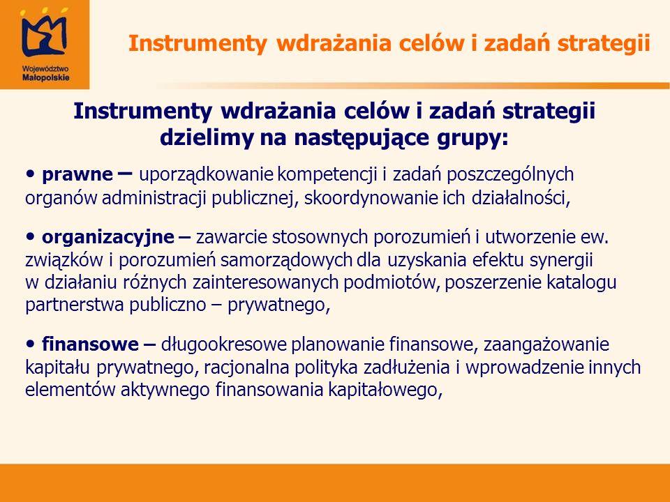 Instrumenty wdrażania celów i zadań strategii Instrumenty wdrażania celów i zadań strategii dzielimy na następujące grupy: prawne – uporządkowanie kom