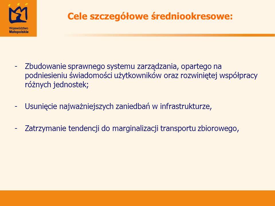 Cele szczegółowe średniookresowe: -Zbudowanie sprawnego systemu zarządzania, opartego na podniesieniu świadomości użytkowników oraz rozwiniętej współp