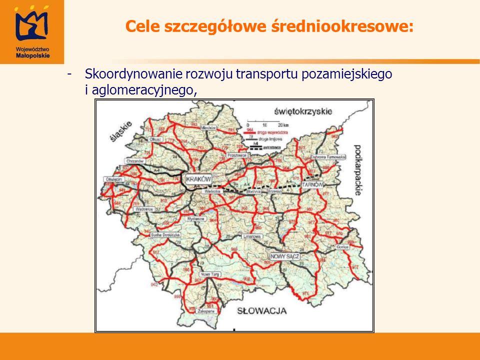 Cele szczegółowe średniookresowe: -Skoordynowanie rozwoju transportu pozamiejskiego i aglomeracyjnego,