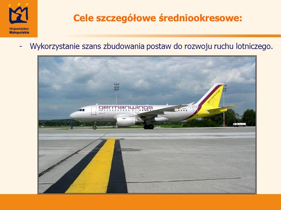 Cele szczegółowe średniookresowe: -Wykorzystanie szans zbudowania postaw do rozwoju ruchu lotniczego.