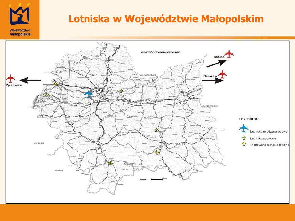 Lotniska w Województwie Małopolskim