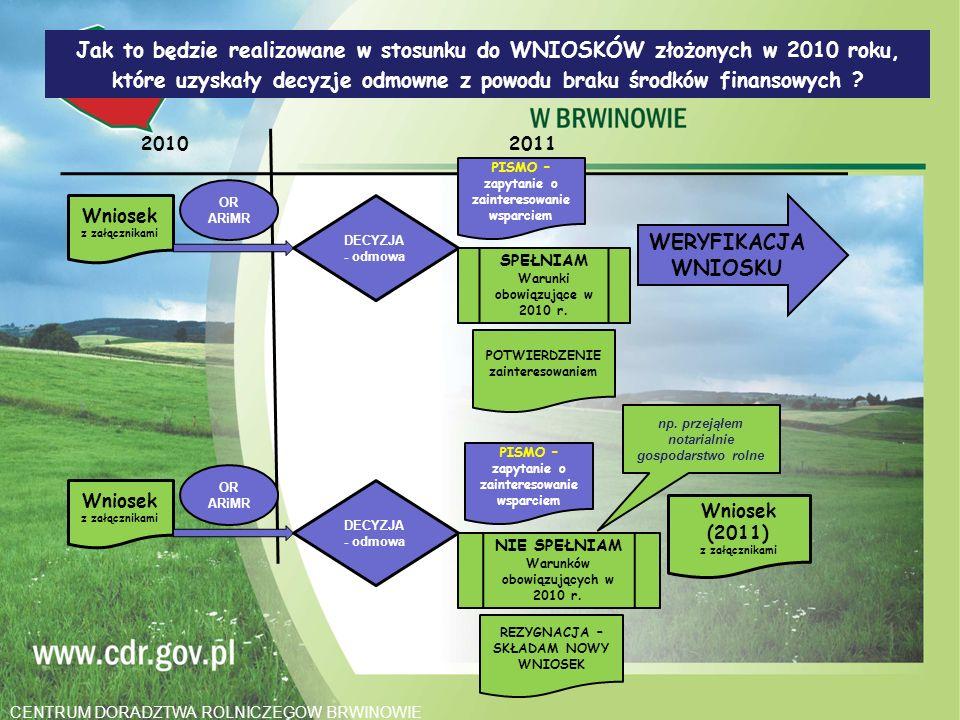 Jak to będzie realizowane w stosunku do WNIOSKÓW złożonych w 2010 roku, które uzyskały decyzje odmowne z powodu braku środków finansowych ? 20102011 W