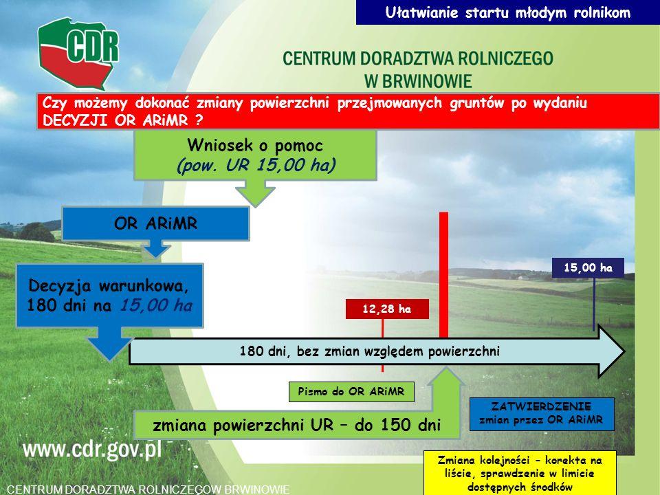 Czy możemy dokonać zmiany powierzchni przejmowanych gruntów po wydaniu DECYZJI OR ARiMR ? 12,28 ha 15,00 ha 180 dni, bez zmian względem powierzchni De