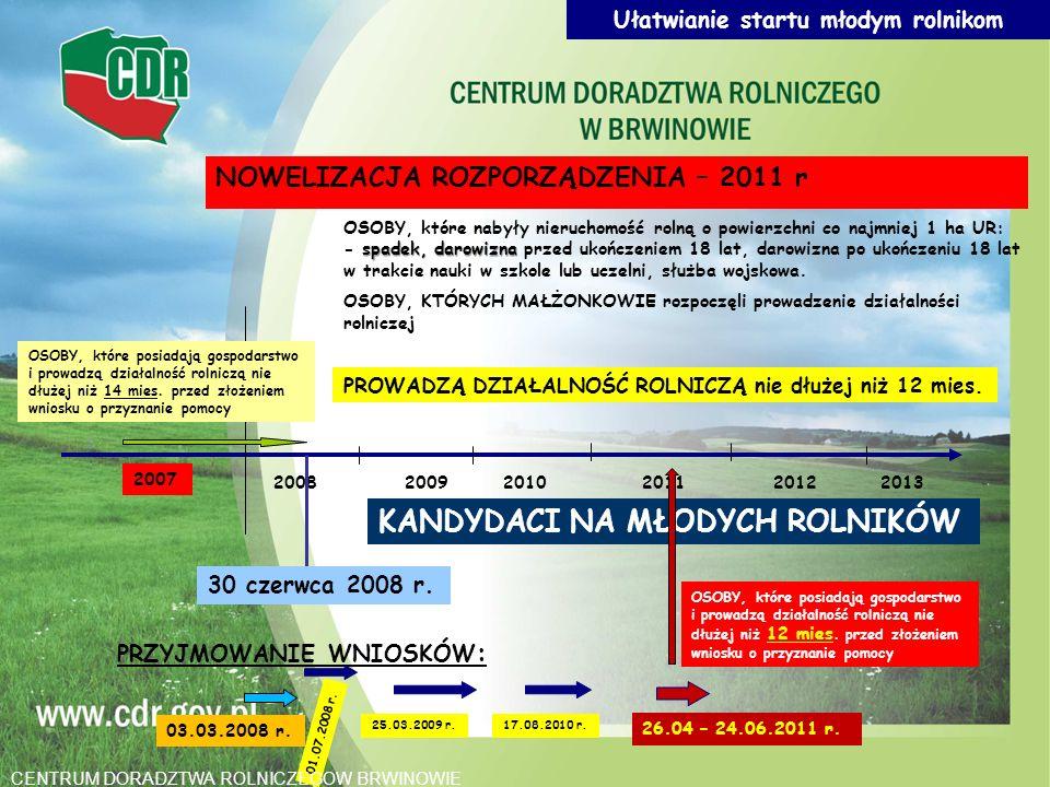 2007 200820092013 OSOBY, które posiadają gospodarstwo i prowadzą działalność rolniczą nie dłużej niż 14 mies. przed złożeniem wniosku o przyznanie pom