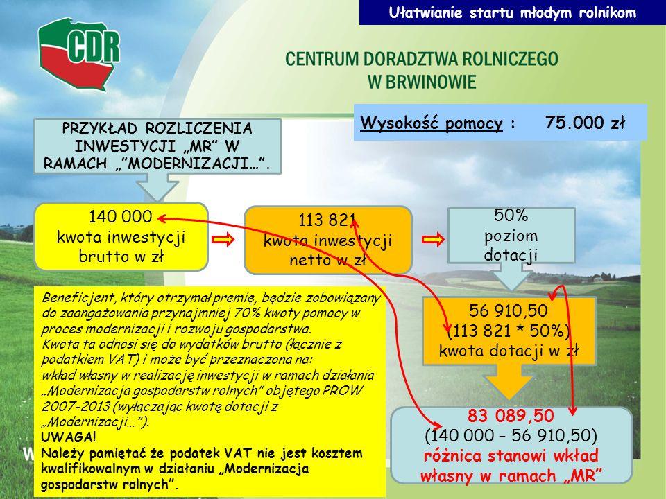 Wysokość pomocy : 75.000 zł Beneficjent, który otrzymał premię, będzie zobowiązany do zaangażowania przynajmniej 70% kwoty pomocy w proces modernizacj