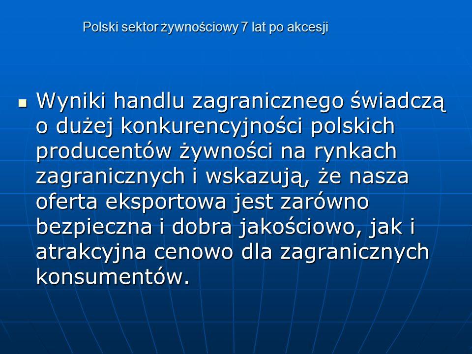 Polski sektor żywnościowy 7 lat po akcesji Wyniki handlu zagranicznego świadczą o dużej konkurencyjności polskich producentów żywności na rynkach zagranicznych i wskazują, że nasza oferta eksportowa jest zarówno bezpieczna i dobra jakościowo, jak i atrakcyjna cenowo dla zagranicznych konsumentów.