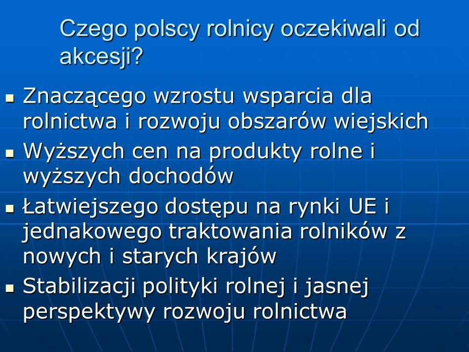 Polski sektor żywnościowy 7 lat po akcesji Konkurencyjność polskich producentów żywności wynika przede wszystkim z posiadania przez nich przewag konkurencyjnych o charakterze kosztowo-cenowym.