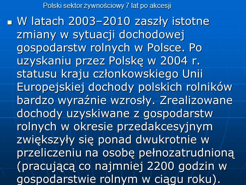 Polski sektor żywnościowy 7 lat po akcesji W latach 2003–2010 zaszły istotne zmiany w sytuacji dochodowej gospodarstw rolnych w Polsce.