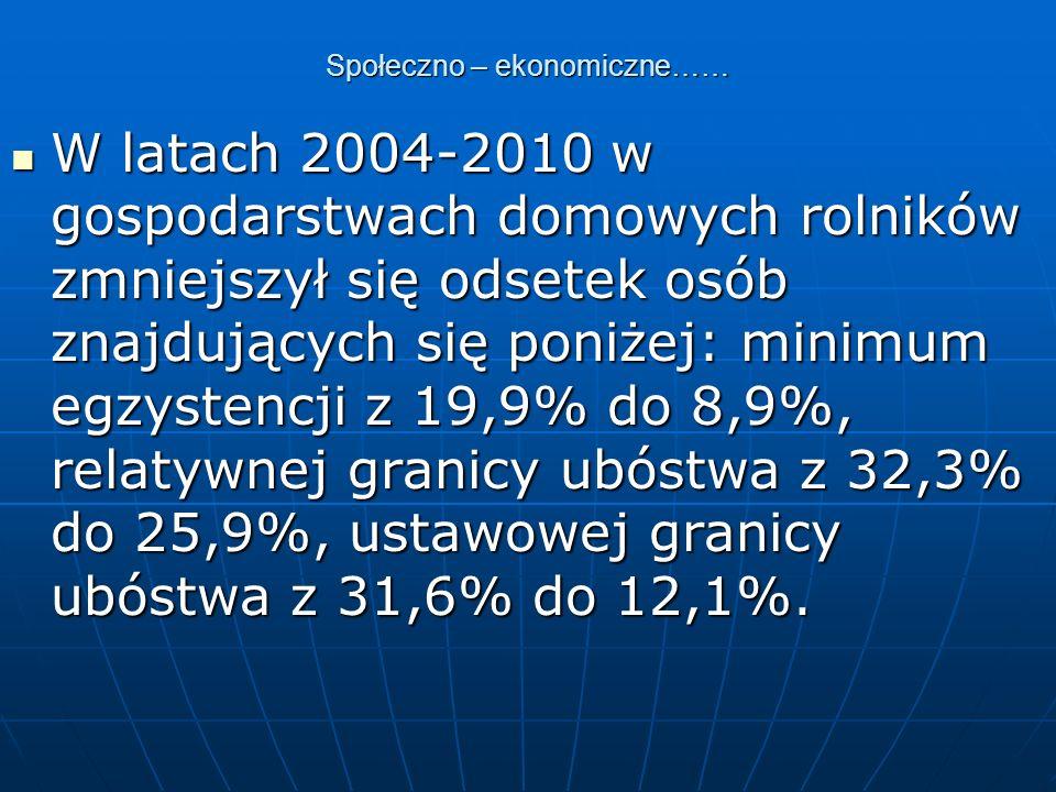 Polskie rolnictwo i obszary wiejskie 5 lat po akcesji W skali światowej coraz większe znaczenie będą miały następujące czynniki: W skali światowej coraz większe znaczenie będą miały następujące czynniki: - wzrost roku liczby ludności (do 2030 zwiększy się o 2 miliardy), - wzrost roku liczby ludności (do 2030 zwiększy się o 2 miliardy), - niska aktywność produkcyjna rolnictwa w relacji do technologii informatycznej, - niska aktywność produkcyjna rolnictwa w relacji do technologii informatycznej, - wdrażanie nowych generacji technologii farmingu oraz inteligentnej żywności, - wdrażanie nowych generacji technologii farmingu oraz inteligentnej żywności, - drastyczne zmiany struktur rolnictwa oraz rolniczego marketingu, - drastyczne zmiany struktur rolnictwa oraz rolniczego marketingu, - spadek produkcji rolniczej w krajach o rozwiniętej gospodarce, - spadek produkcji rolniczej w krajach o rozwiniętej gospodarce, - w miejsce dotychczasowych powstaje nowe centrum produkcji żywności na skalę globalną jest nim Ameryka Łacińska, oraz Karaiby, - w miejsce dotychczasowych powstaje nowe centrum produkcji żywności na skalę globalną jest nim Ameryka Łacińska, oraz Karaiby, - nasilenie procesu degradacji środowiska naturalnego, - nasilenie procesu degradacji środowiska naturalnego, - przyśpieszony proces urbanizacji obszarów wiejskich.