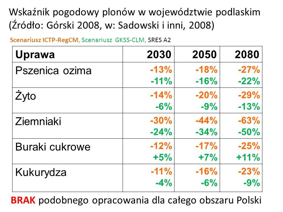 Uprawa203020502080 Pszenica ozima -13% -11% -18% -16% -27% -22% Żyto -14% -6% -20% -9% -29% -13% Ziemniaki -30% -24% -44% -34% -63% -50% Buraki cukrow