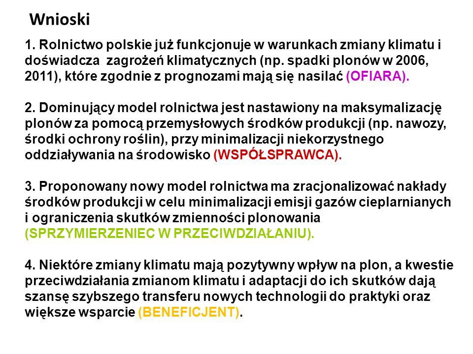 Wnioski 1. Rolnictwo polskie już funkcjonuje w warunkach zmiany klimatu i doświadcza zagrożeń klimatycznych (np. spadki plonów w 2006, 2011), które zg