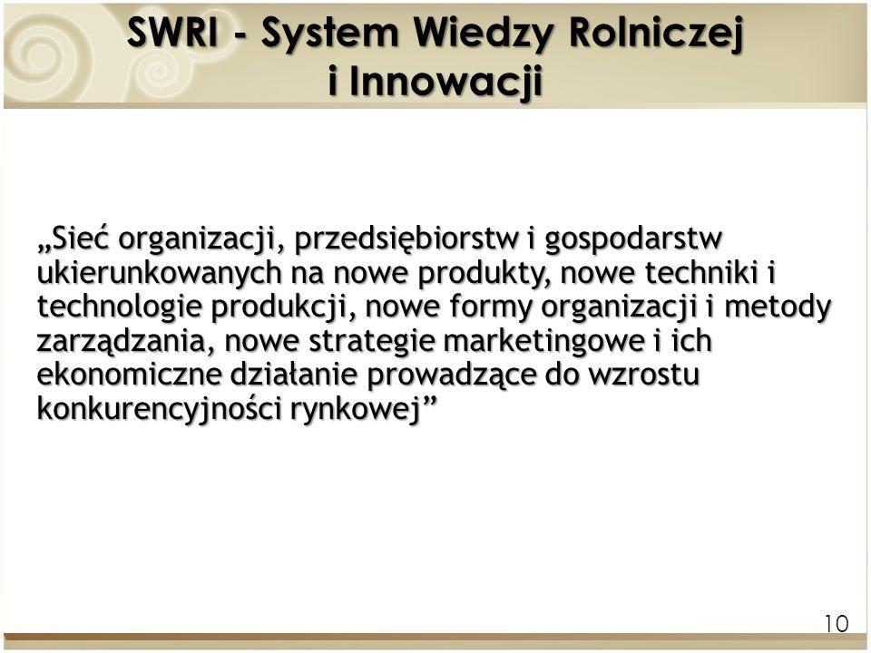 10 SWRI - System Wiedzy Rolniczej i Innowacji Sieć organizacji, przedsiębiorstw i gospodarstw ukierunkowanych na nowe produkty, nowe techniki i techno